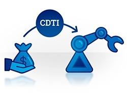 financiacion-CDTI