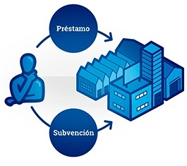 inversiones_industria