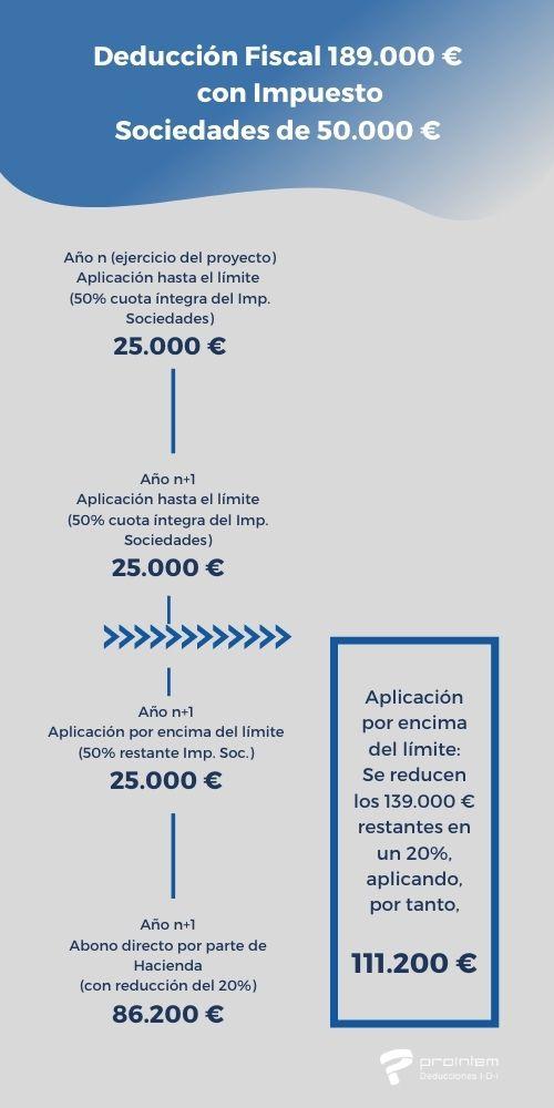 Deduccion fiscal Octubre 2020 (4)